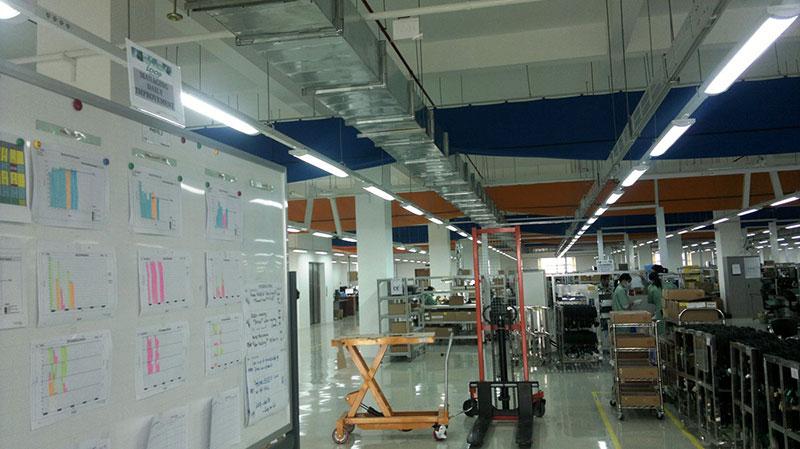 Lịch sử hình thành và phát triển của ống gió vải Fabricair - Nha-may-Pepperl-&-Fuchs